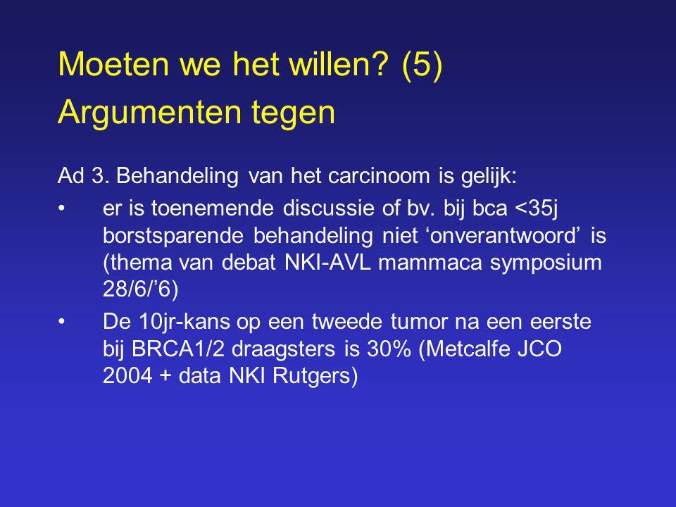 Moeten we het willen? (5) Argumenten tegen Ad 3. Behandeling van het carcinoom is gelijk: er is toenemende discussie of bv. bij bca <35j borstsparende