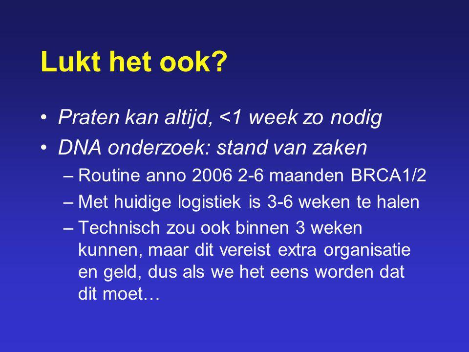 Lukt het ook? Praten kan altijd, <1 week zo nodig DNA onderzoek: stand van zaken –Routine anno 2006 2-6 maanden BRCA1/2 –Met huidige logistiek is 3-6