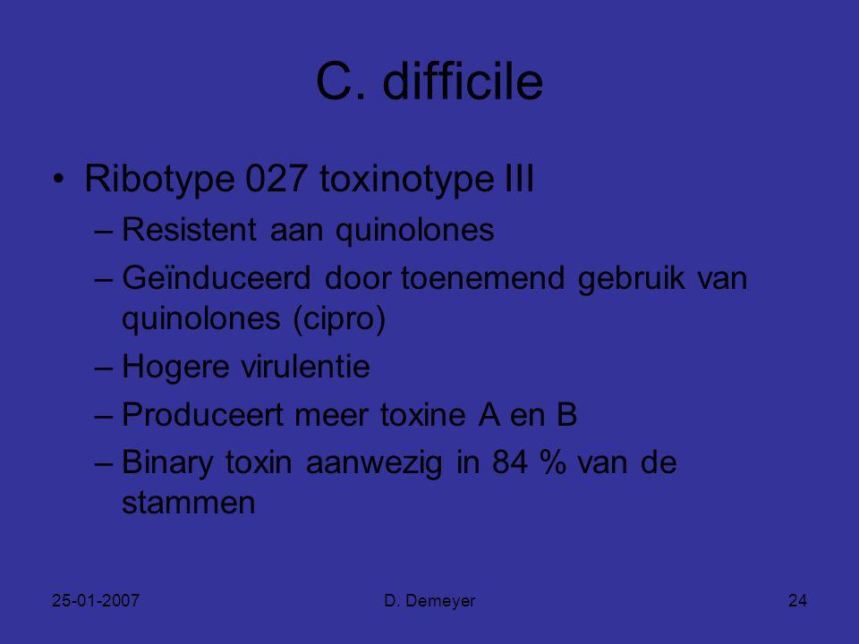 25-01-2007D. Demeyer24 C. difficile Ribotype 027 toxinotype III –Resistent aan quinolones –Geïnduceerd door toenemend gebruik van quinolones (cipro) –