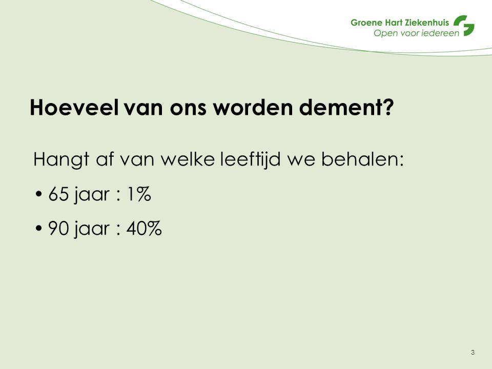 3 Hoeveel van ons worden dement? Hangt af van welke leeftijd we behalen: 65 jaar : 1% 90 jaar : 40%