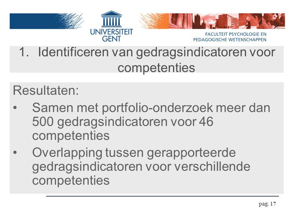 pag. 17 1.Identificeren van gedragsindicatoren voor competenties Resultaten: Samen met portfolio-onderzoek meer dan 500 gedragsindicatoren voor 46 com