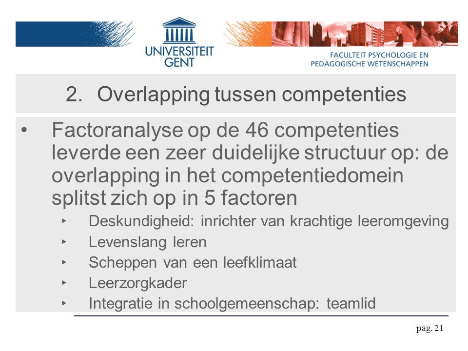 pag. 21 2.Overlapping tussen competenties Factoranalyse op de 46 competenties leverde een zeer duidelijke structuur op: de overlapping in het competen