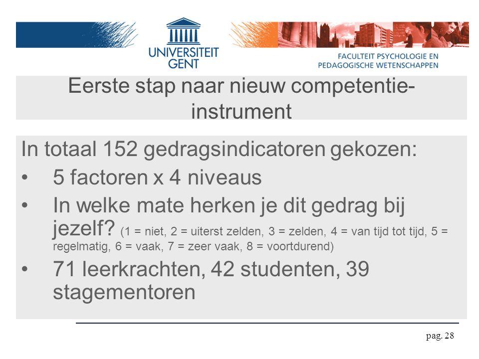pag. 28 Eerste stap naar nieuw competentie- instrument In totaal 152 gedragsindicatoren gekozen: 5 factoren x 4 niveaus In welke mate herken je dit ge