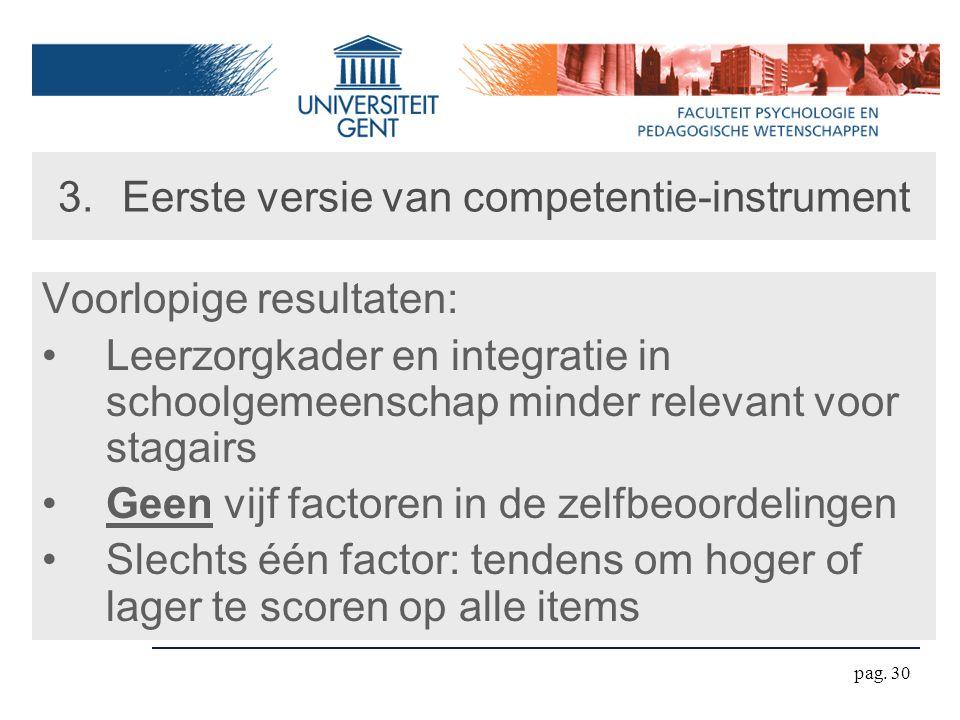 pag. 30 3.Eerste versie van competentie-instrument Voorlopige resultaten: Leerzorgkader en integratie in schoolgemeenschap minder relevant voor stagai
