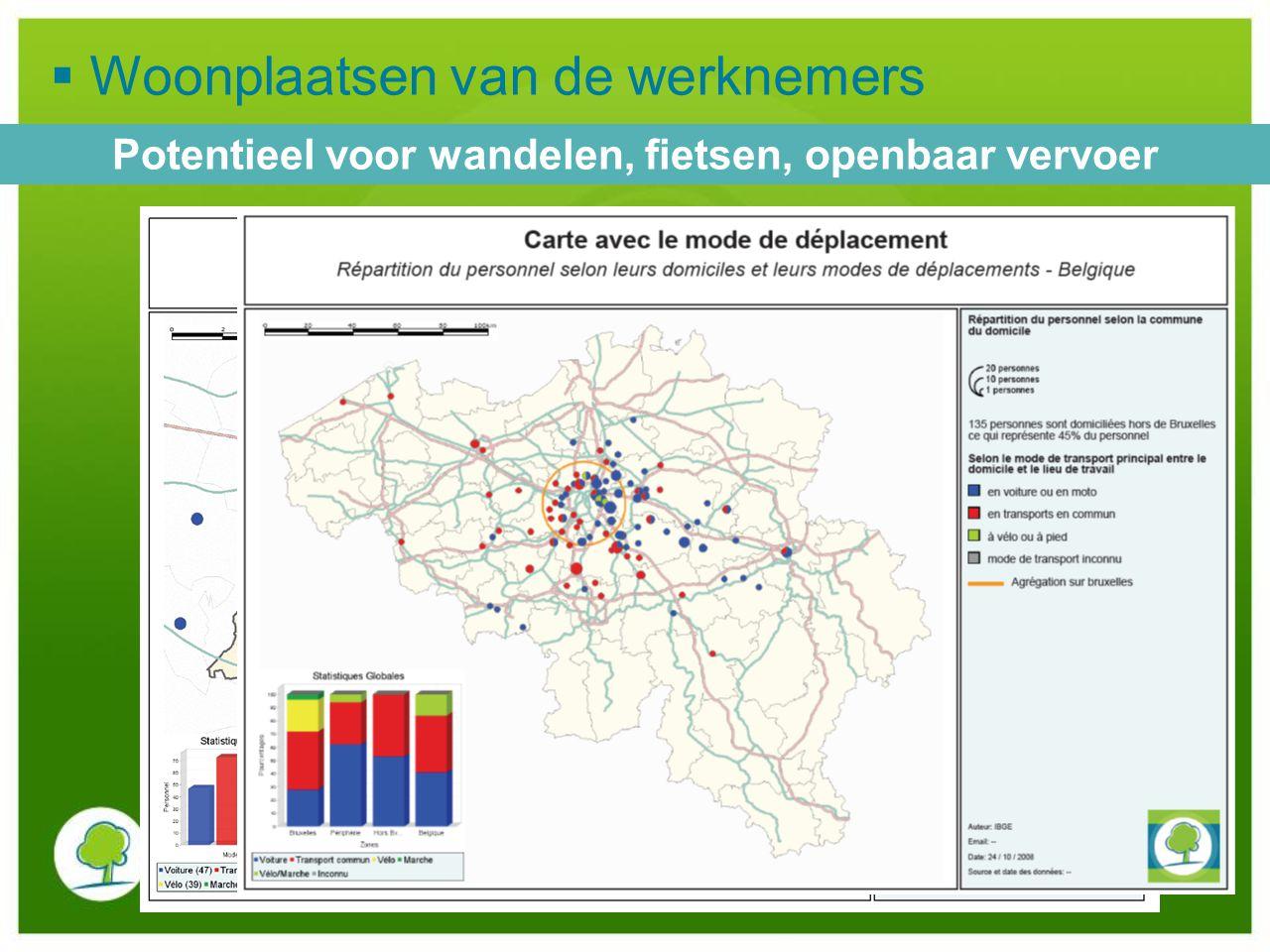 Potentieel voor wandelen, fietsen, openbaar vervoer  Woonplaatsen van de werknemers