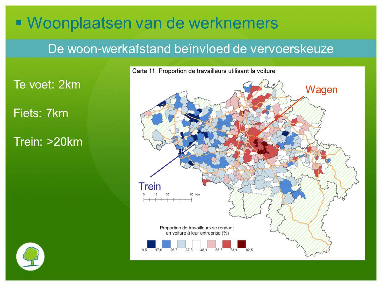 De woon-werkafstand beïnvloed de vervoerskeuze  Woonplaatsen van de werknemers Trein Wagen Te voet: 2km Fiets: 7km Trein: >20km