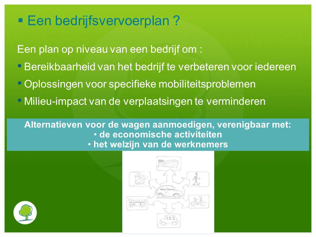 Alternatieven voor de wagen aanmoedigen, verenigbaar met: de economische activiteiten het welzijn van de werknemers Een plan op niveau van een bedrijf