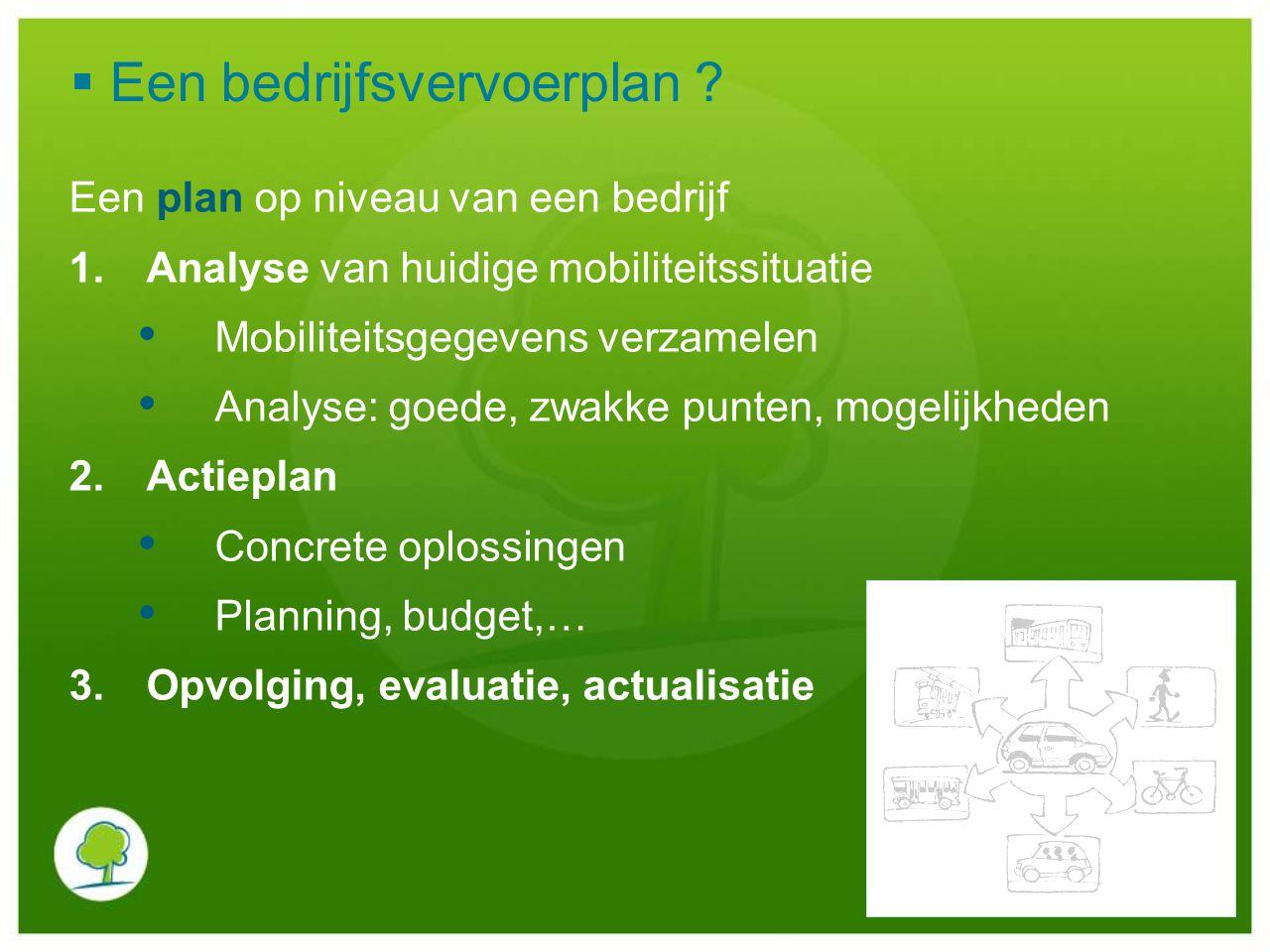 Een plan op niveau van een bedrijf 1.Analyse van huidige mobiliteitssituatie Mobiliteitsgegevens verzamelen Analyse: goede, zwakke punten, mogelijkhed
