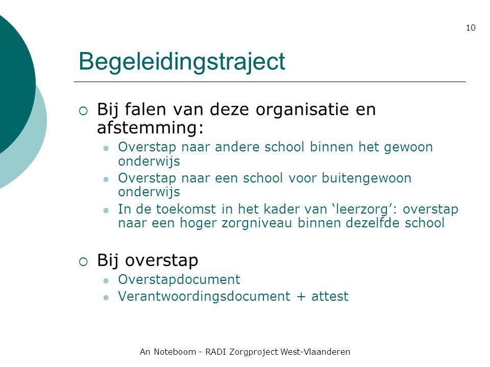 An Noteboom - RADI Zorgproject West-Vlaanderen 10 Begeleidingstraject  Bij falen van deze organisatie en afstemming: Overstap naar andere school binn