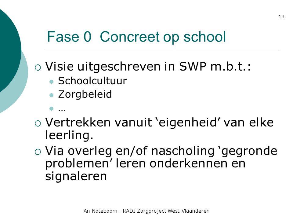 An Noteboom - RADI Zorgproject West-Vlaanderen 13 Fase 0 Concreet op school  Visie uitgeschreven in SWP m.b.t.: Schoolcultuur Zorgbeleid …  Vertrekk