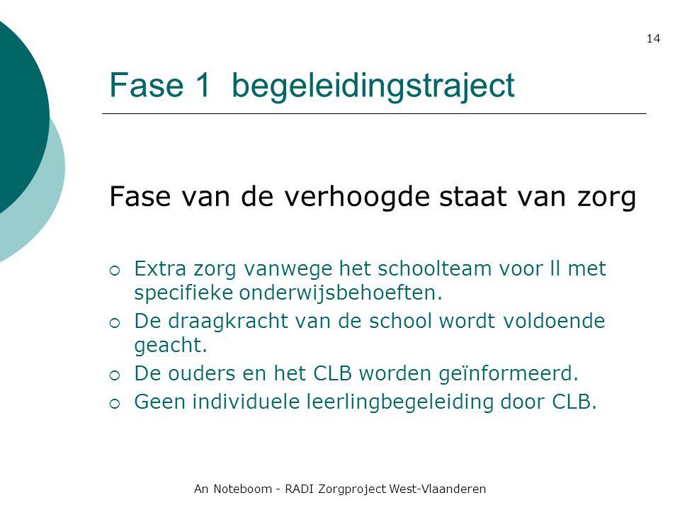 An Noteboom - RADI Zorgproject West-Vlaanderen 14 Fase 1 begeleidingstraject Fase van de verhoogde staat van zorg  Extra zorg vanwege het schoolteam