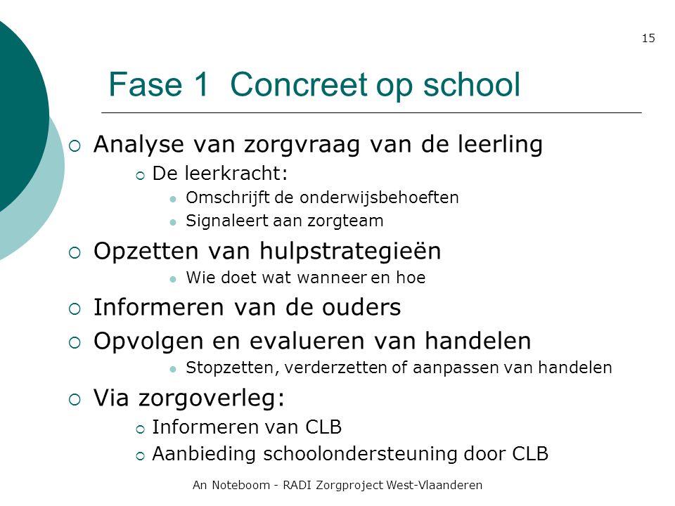 An Noteboom - RADI Zorgproject West-Vlaanderen 15 Fase 1 Concreet op school  Analyse van zorgvraag van de leerling  De leerkracht: Omschrijft de ond