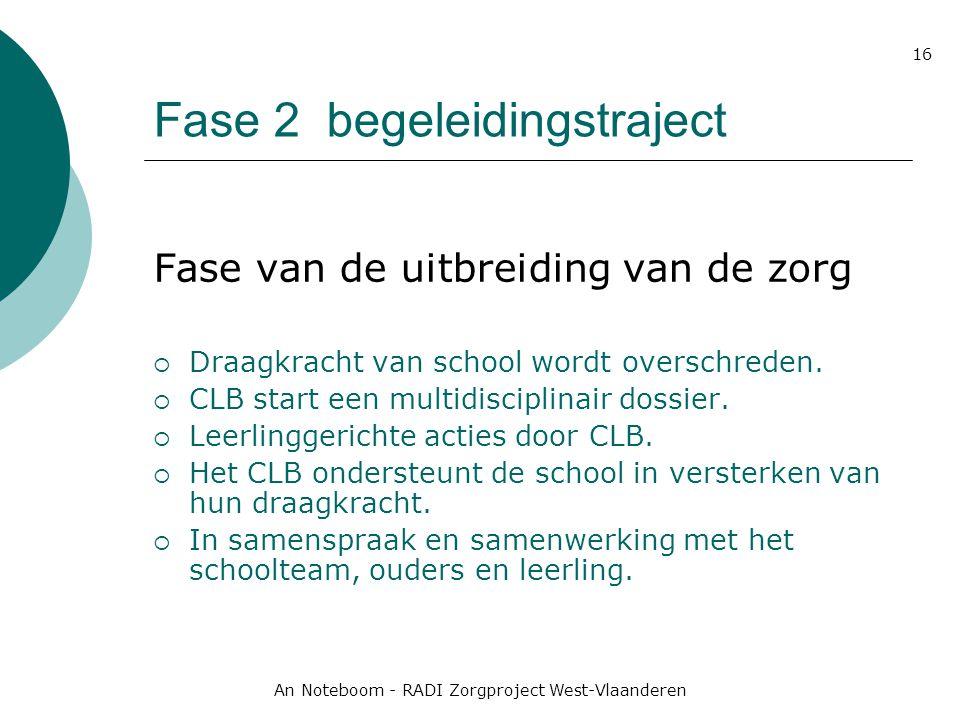 An Noteboom - RADI Zorgproject West-Vlaanderen 16 Fase 2 begeleidingstraject Fase van de uitbreiding van de zorg  Draagkracht van school wordt oversc