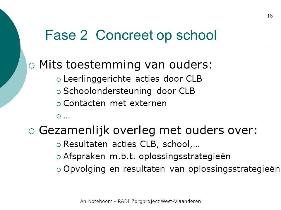 An Noteboom - RADI Zorgproject West-Vlaanderen 18 Fase 2 Concreet op school  Mits toestemming van ouders:  Leerlinggerichte acties door CLB  School