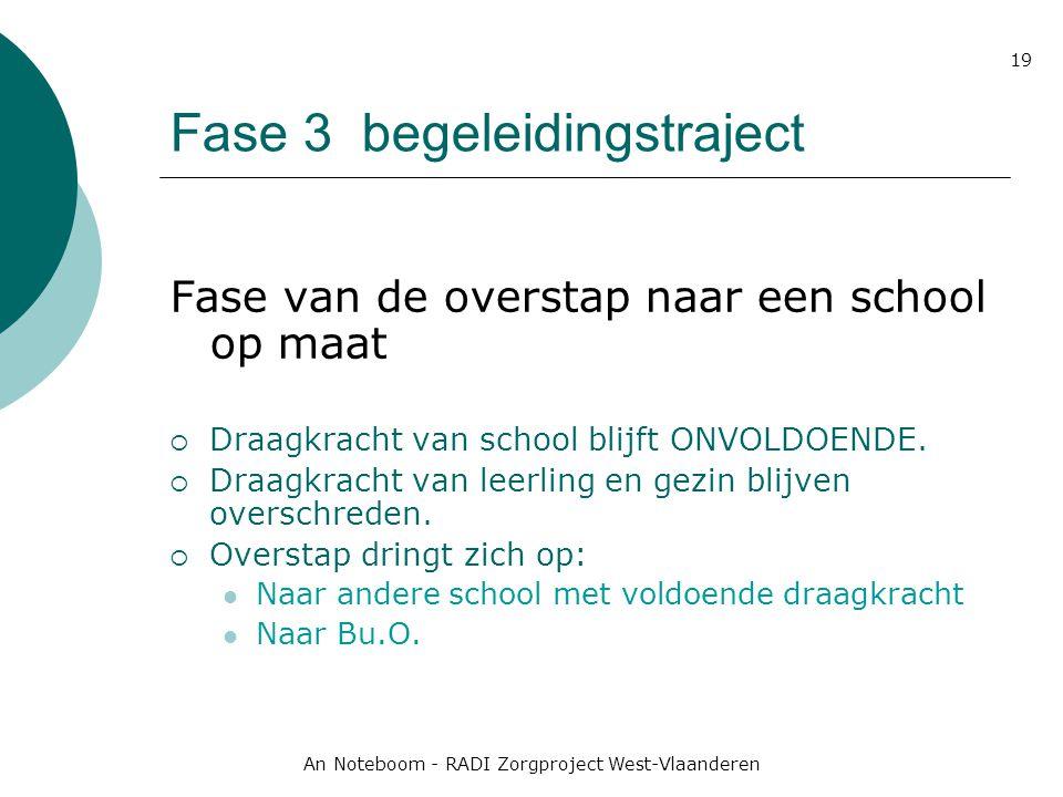 An Noteboom - RADI Zorgproject West-Vlaanderen 19 Fase 3 begeleidingstraject Fase van de overstap naar een school op maat  Draagkracht van school bli