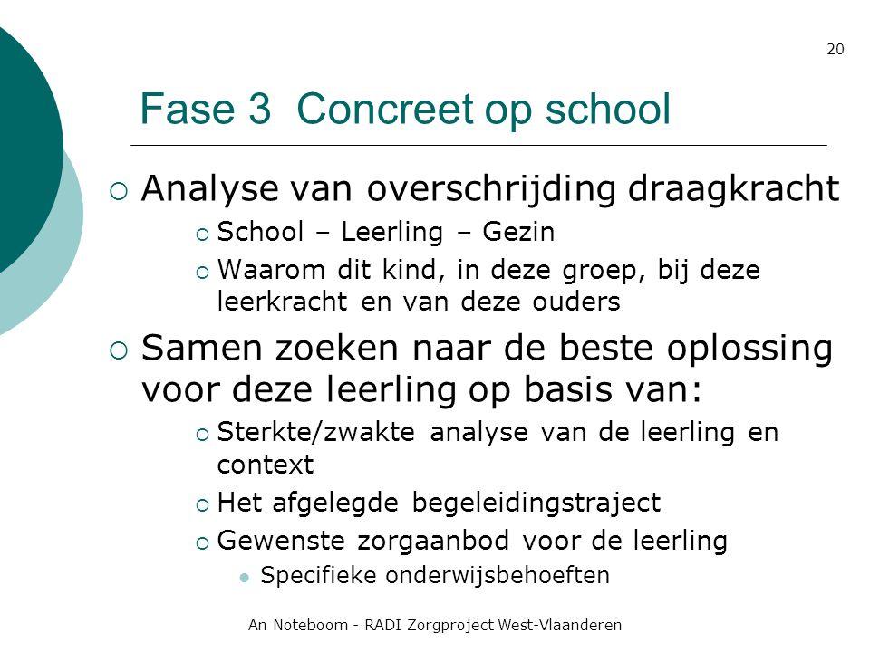 An Noteboom - RADI Zorgproject West-Vlaanderen 20 Fase 3 Concreet op school  Analyse van overschrijding draagkracht  School – Leerling – Gezin  Waa