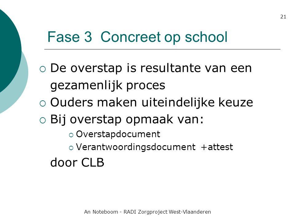 An Noteboom - RADI Zorgproject West-Vlaanderen 21 Fase 3 Concreet op school  De overstap is resultante van een gezamenlijk proces  Ouders maken uite