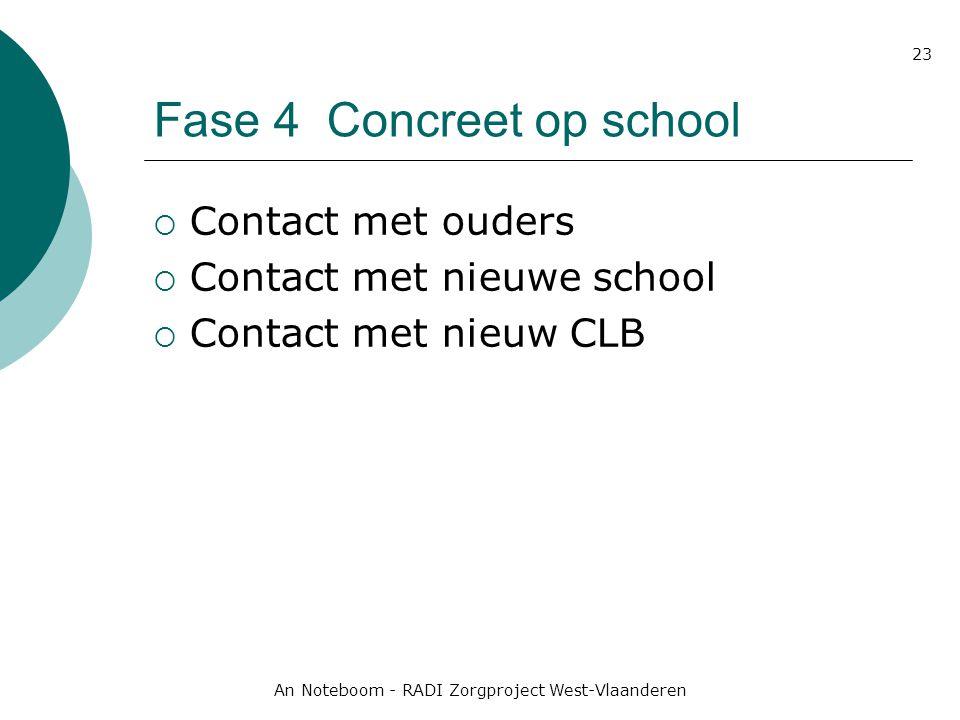 An Noteboom - RADI Zorgproject West-Vlaanderen 23 Fase 4 Concreet op school  Contact met ouders  Contact met nieuwe school  Contact met nieuw CLB