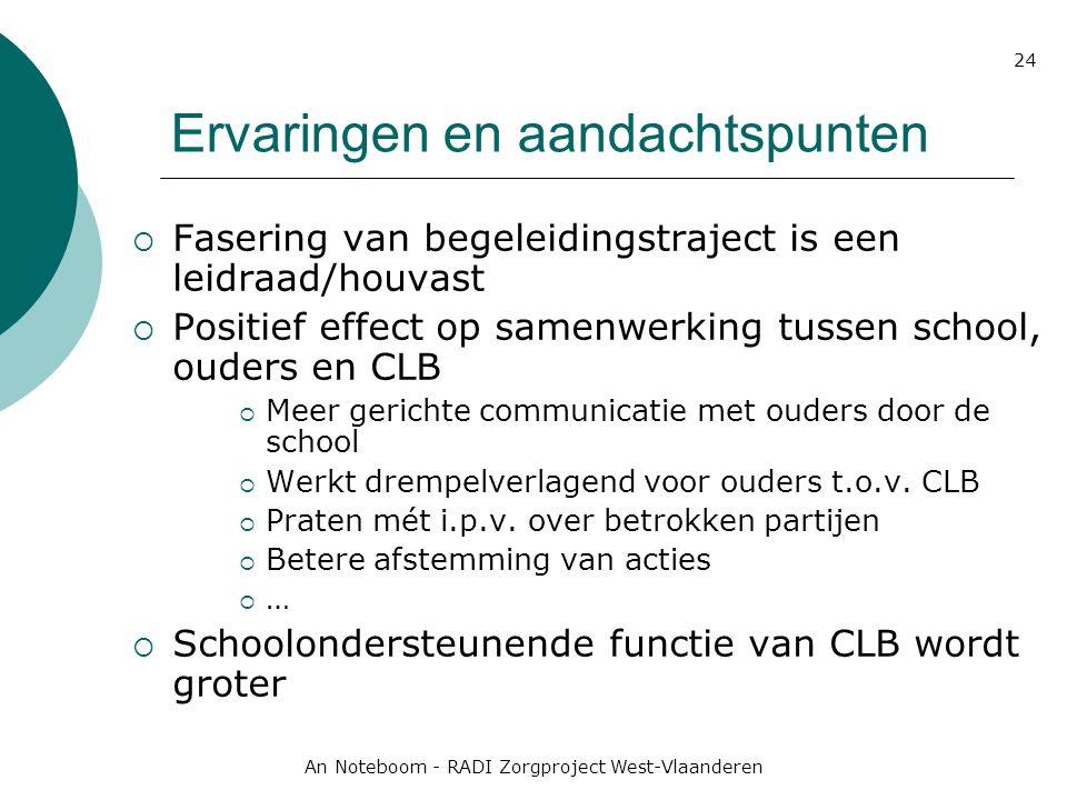 An Noteboom - RADI Zorgproject West-Vlaanderen 24 Ervaringen en aandachtspunten  Fasering van begeleidingstraject is een leidraad/houvast  Positief