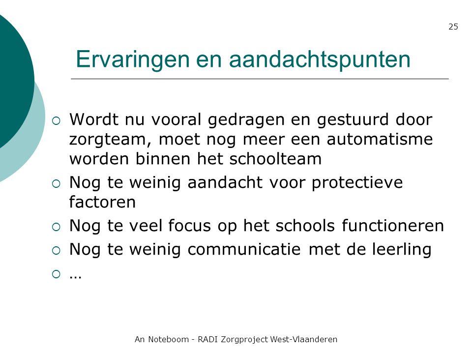 An Noteboom - RADI Zorgproject West-Vlaanderen 25 Ervaringen en aandachtspunten  Wordt nu vooral gedragen en gestuurd door zorgteam, moet nog meer ee