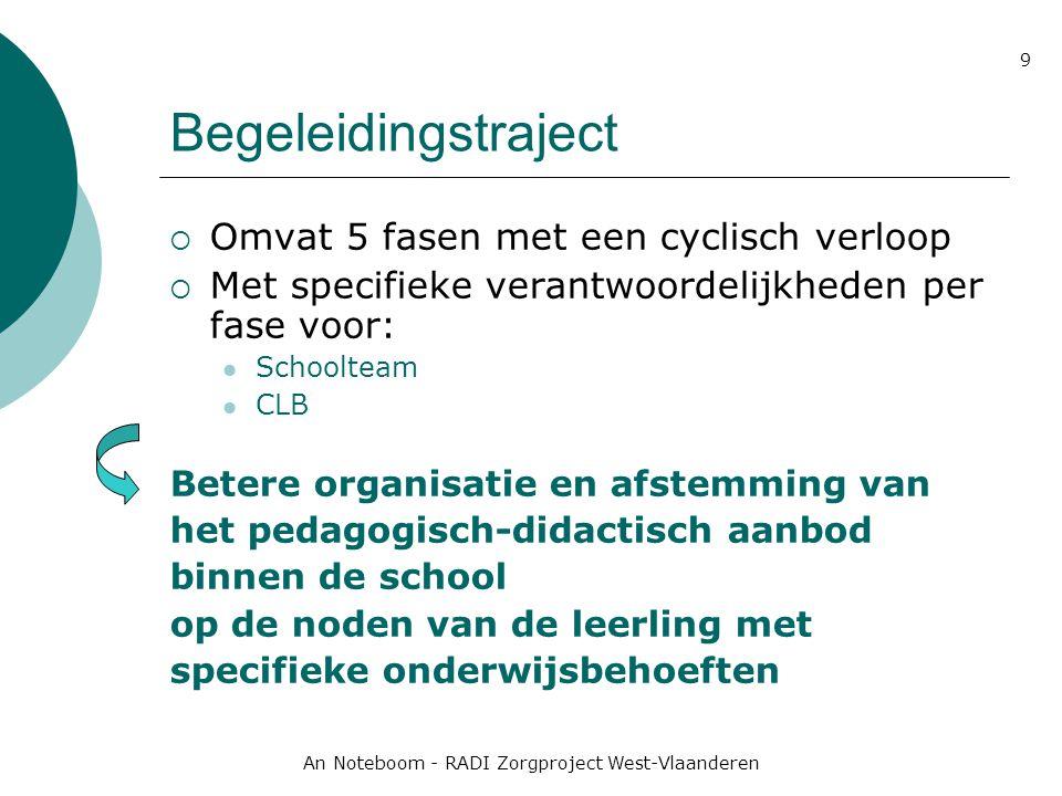 An Noteboom - RADI Zorgproject West-Vlaanderen 9 Begeleidingstraject  Omvat 5 fasen met een cyclisch verloop  Met specifieke verantwoordelijkheden p