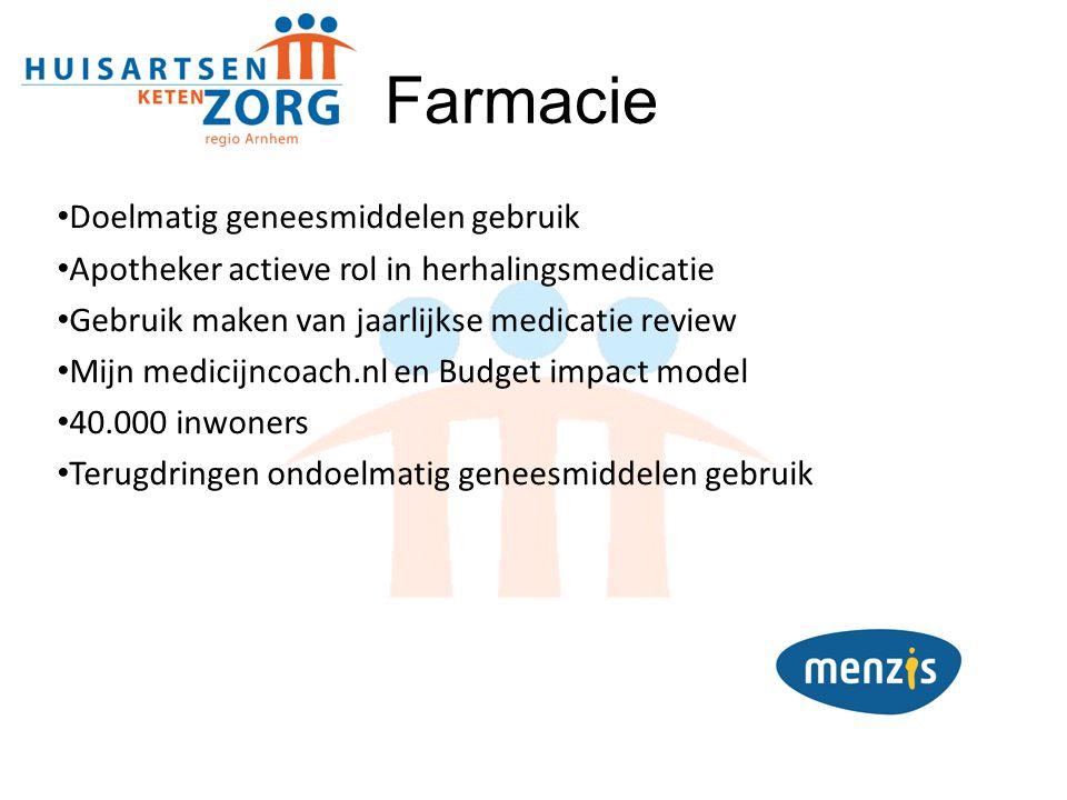 Doelmatig geneesmiddelen gebruik Apotheker actieve rol in herhalingsmedicatie Gebruik maken van jaarlijkse medicatie review Mijn medicijncoach.nl en B