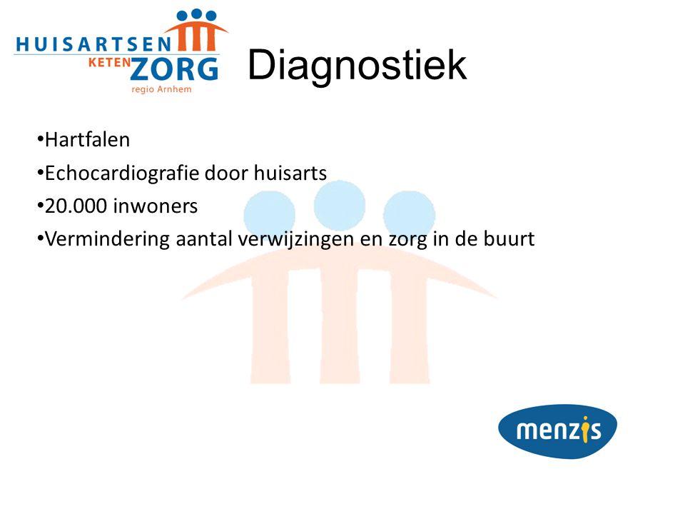 Hartfalen Echocardiografie door huisarts 20.000 inwoners Vermindering aantal verwijzingen en zorg in de buurt Diagnostiek