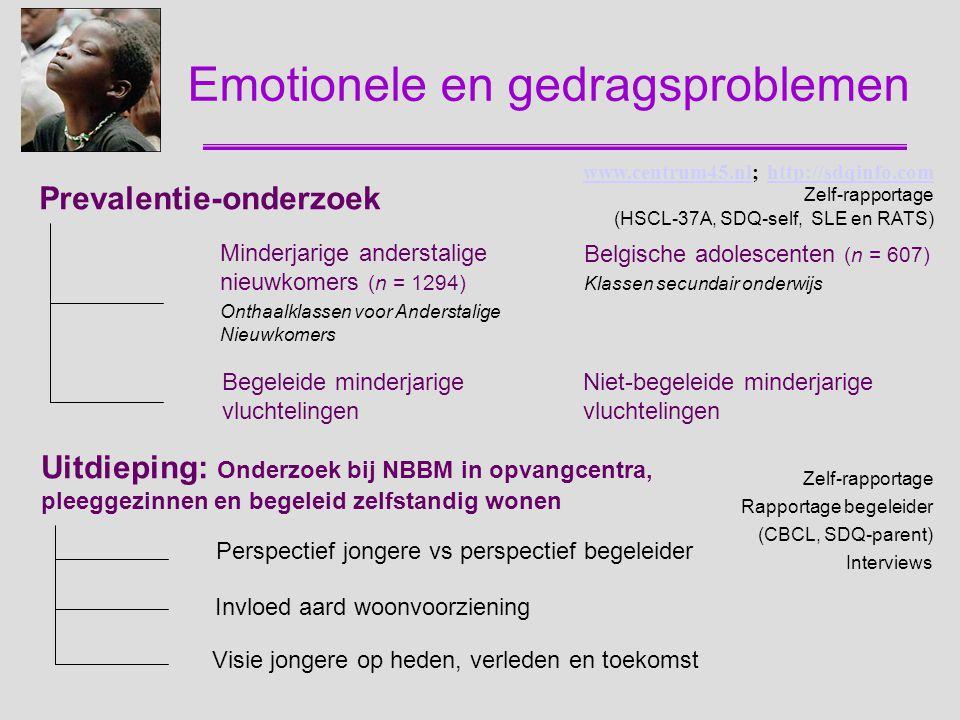 Emotionele en gedragsproblemen Prevalentie-onderzoek Minderjarige anderstalige nieuwkomers (n = 1294) Onthaalklassen voor Anderstalige Nieuwkomers Bel