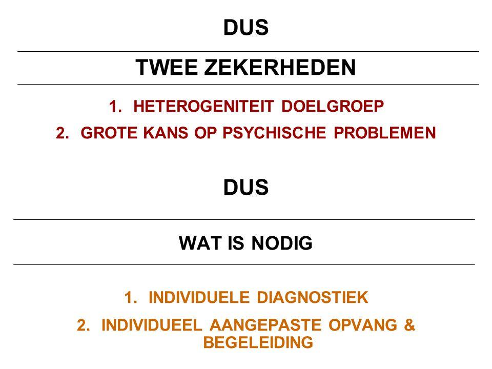 DUS TWEE ZEKERHEDEN 1.HETEROGENITEIT DOELGROEP 2.GROTE KANS OP PSYCHISCHE PROBLEMEN DUS WAT IS NODIG 1.INDIVIDUELE DIAGNOSTIEK 2.INDIVIDUEEL AANGEPAST