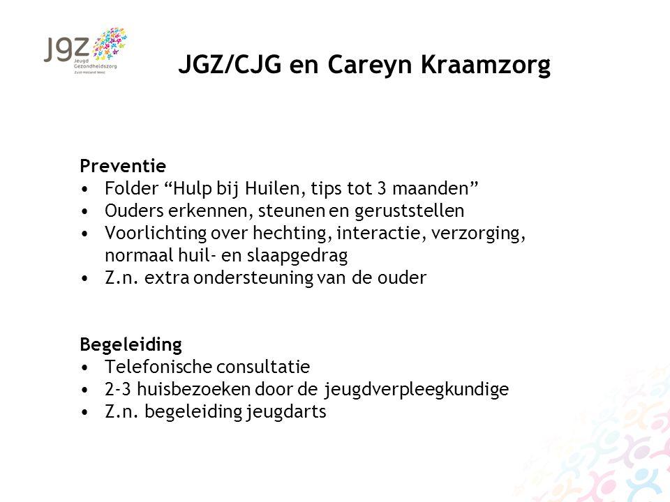 """JGZ/CJG en Careyn Kraamzorg Preventie Folder """"Hulp bij Huilen, tips tot 3 maanden"""" Ouders erkennen, steunen en geruststellen Voorlichting over hechtin"""