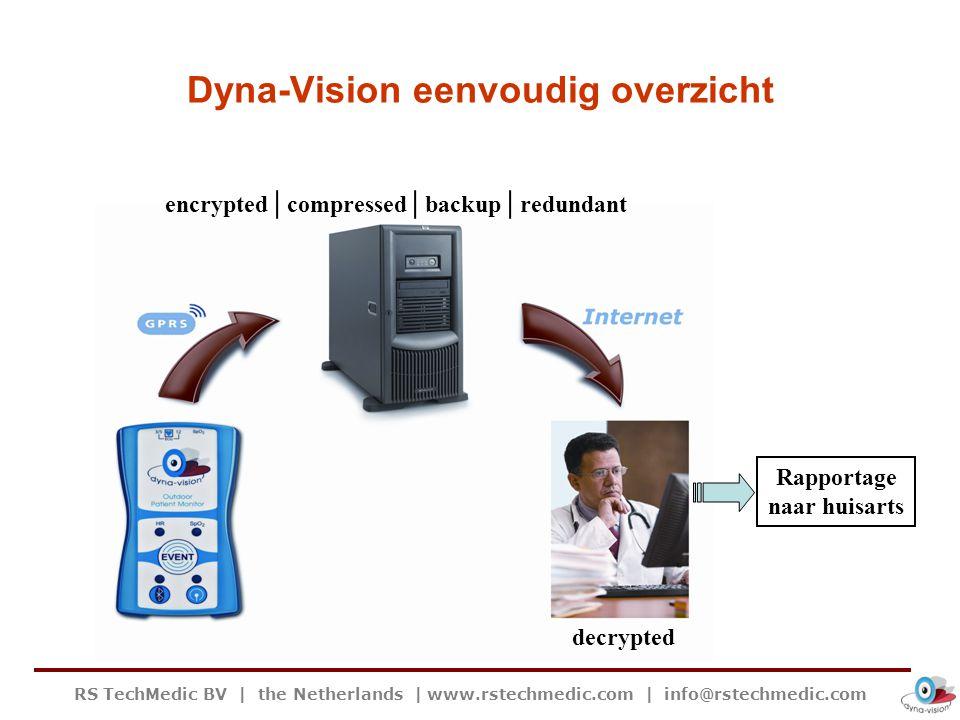 RS TechMedic BV | the Netherlands | www.rstechmedic.com | info@rstechmedic.com Voordelen Huisarts Mogelijkheid direct ECG diagnostiek te doen binnen de praktijk Bij patient thuis eenvoudig een ECG afnemen Geen aanvraagprocedures voor holter ECG's ECG beoordelingen worden door cardioloog gedaan, geen assistenten Wanneer patient voor volgend consult komt ligt de uitslag al klaar Slechts 5 minuten werk voor de huisarts Dyna-Vision heeft tevens saturatiemeter –Apnoes –Hyperventilatie –Astma, COPD en andere pulmonale aandoeningen