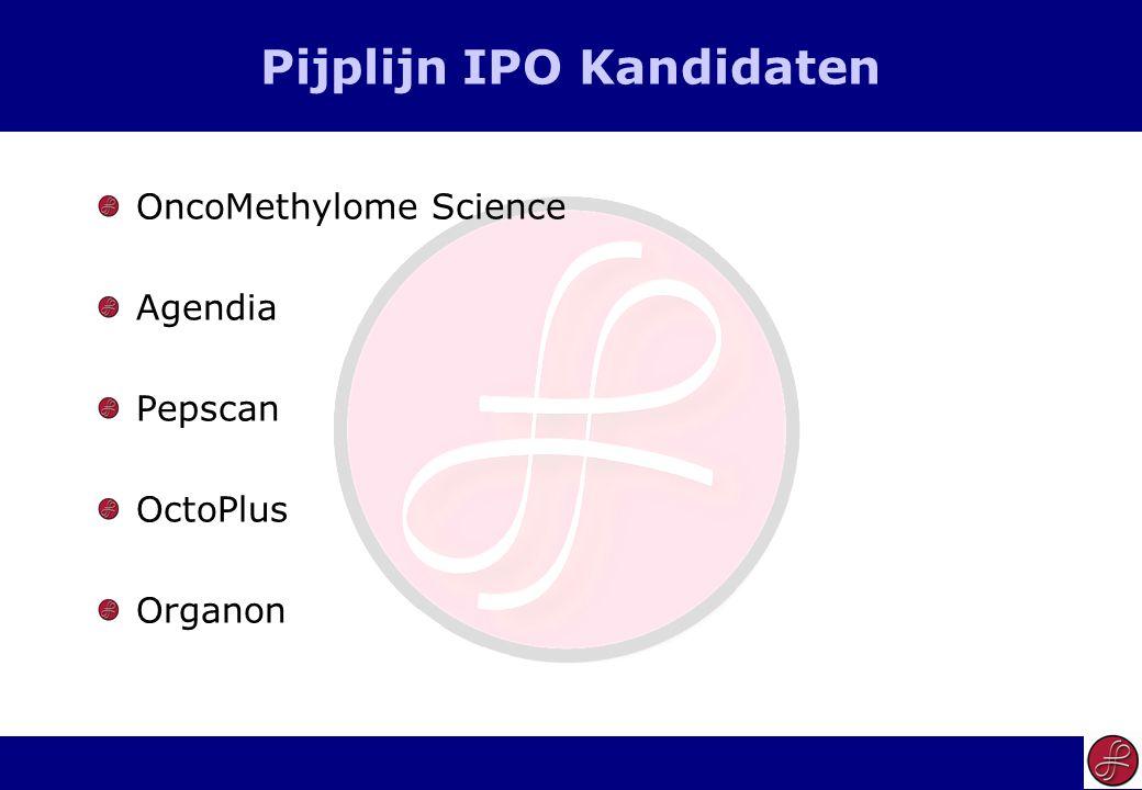 2 Pijplijn IPO Kandidaten OncoMethylome Science Agendia Pepscan OctoPlus Organon
