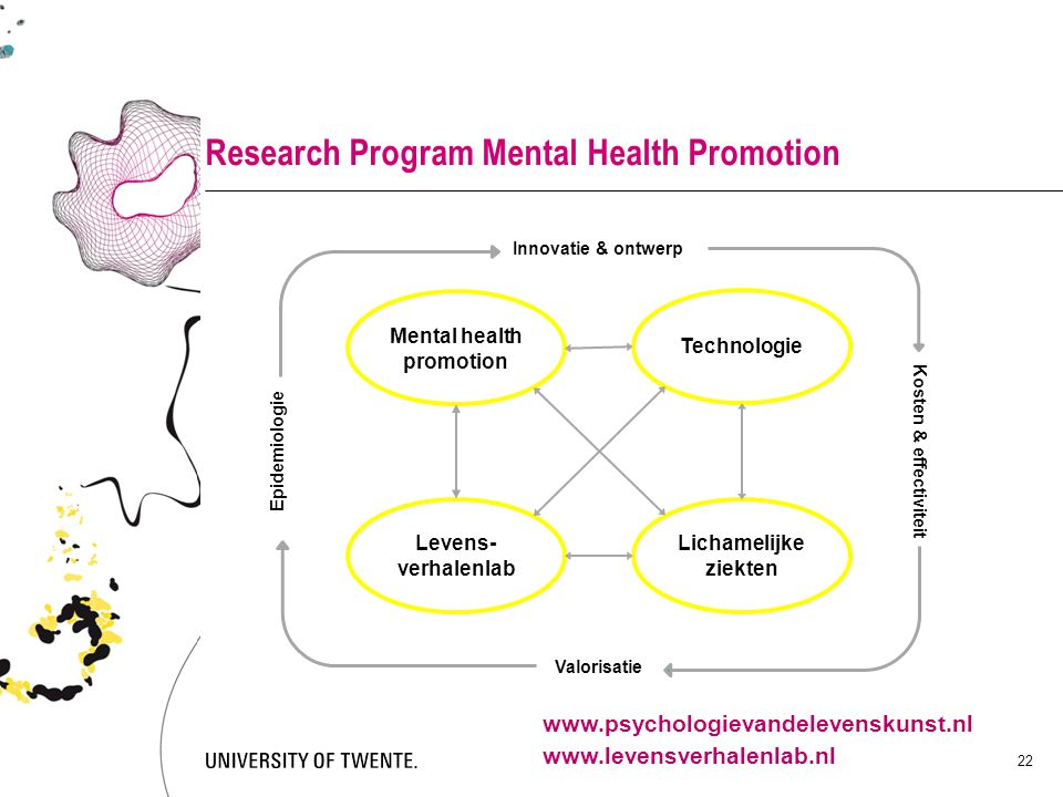 22 Lichamelijke ziekten Levens- verhalenlab Technologie Mental health promotion Epidemiologie Innovatie & ontwerp Kosten & effectiviteit Valorisatie www.psychologievandelevenskunst.nl www.levensverhalenlab.nl Research Program Mental Health Promotion