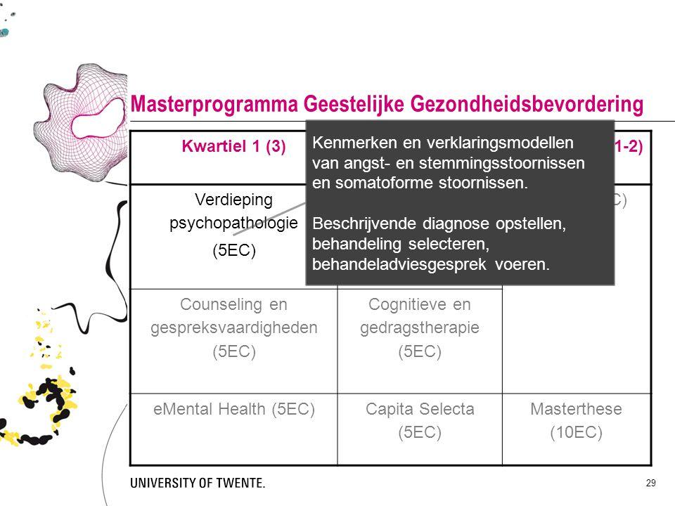 29 Masterprogramma Geestelijke Gezondheidsbevordering Kwartiel 1 (3)Kwartiel 2 (4)Kwartiel 3-4 (1-2) Verdieping psychopathologie (5EC) Geestelijke gez