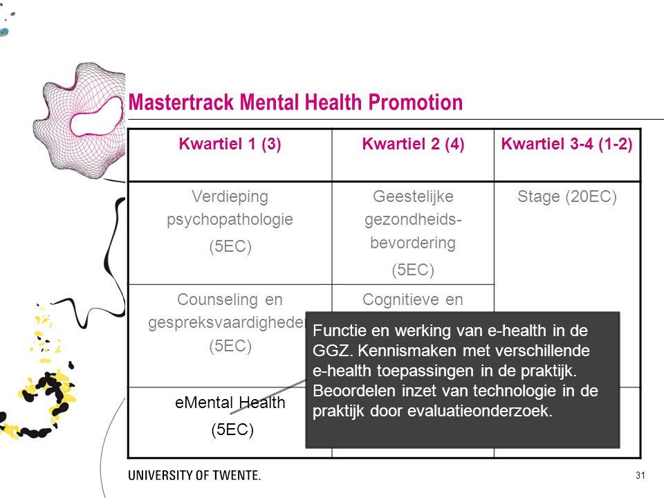31 Mastertrack Mental Health Promotion Kwartiel 1 (3)Kwartiel 2 (4)Kwartiel 3-4 (1-2) Verdieping psychopathologie (5EC) Geestelijke gezondheids- bevor