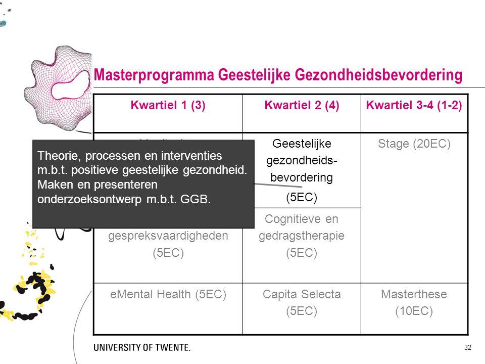32 Masterprogramma Geestelijke Gezondheidsbevordering Kwartiel 1 (3)Kwartiel 2 (4)Kwartiel 3-4 (1-2) Verdieping psychopathologie (5EC) Geestelijke gez