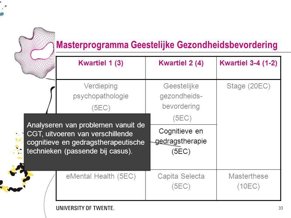 33 Masterprogramma Geestelijke Gezondheidsbevordering Kwartiel 1 (3)Kwartiel 2 (4)Kwartiel 3-4 (1-2) Verdieping psychopathologie (5EC) Geestelijke gez