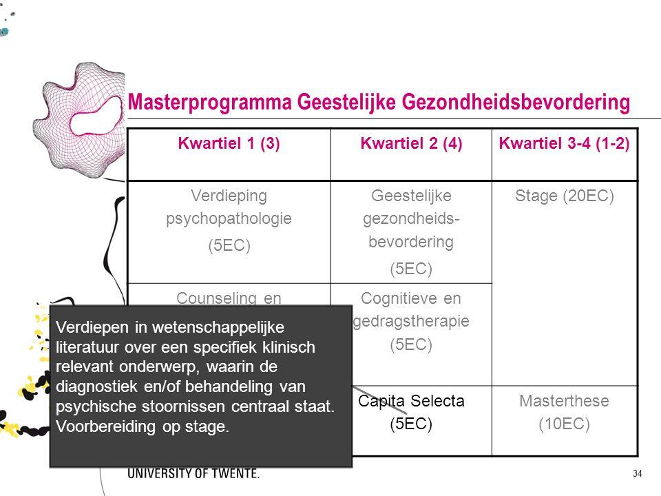 34 Masterprogramma Geestelijke Gezondheidsbevordering Kwartiel 1 (3)Kwartiel 2 (4)Kwartiel 3-4 (1-2) Verdieping psychopathologie (5EC) Geestelijke gez