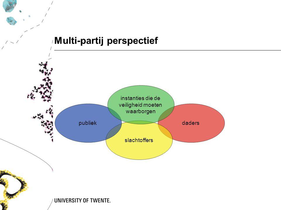 Multi-partij perspectief daders slachtoffers publiek instanties die de veiligheid moeten waarborgen