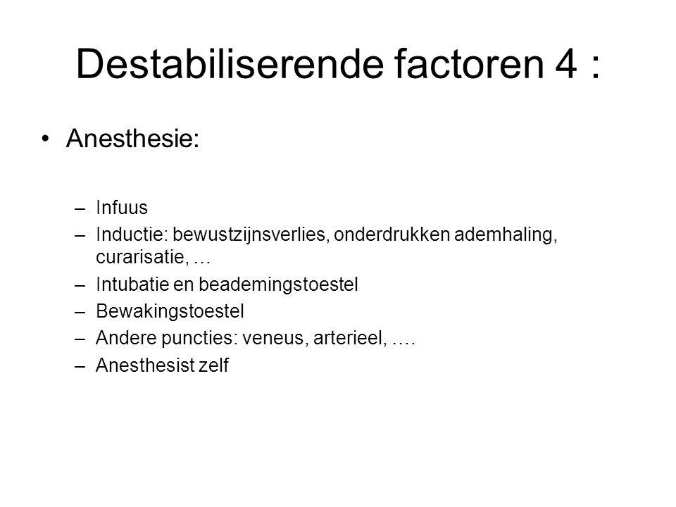 Destabiliserende factoren 4 : Anesthesie: –Infuus –Inductie: bewustzijnsverlies, onderdrukken ademhaling, curarisatie, … –Intubatie en beademingstoest