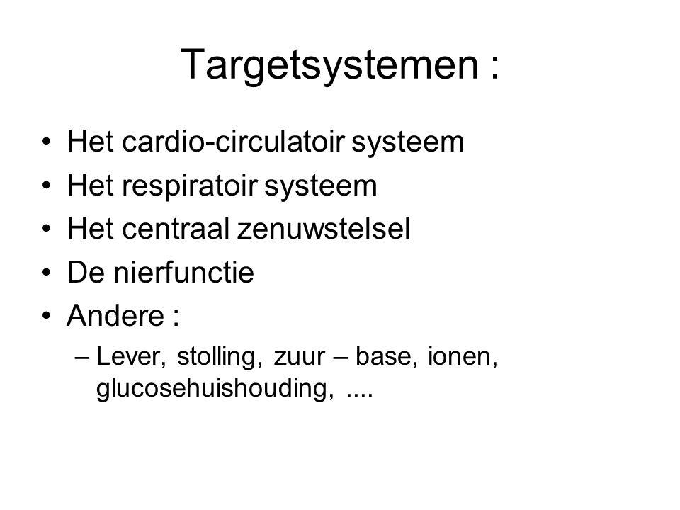 Targetsystemen : Het cardio-circulatoir systeem Het respiratoir systeem Het centraal zenuwstelsel De nierfunctie Andere : –Lever, stolling, zuur – bas