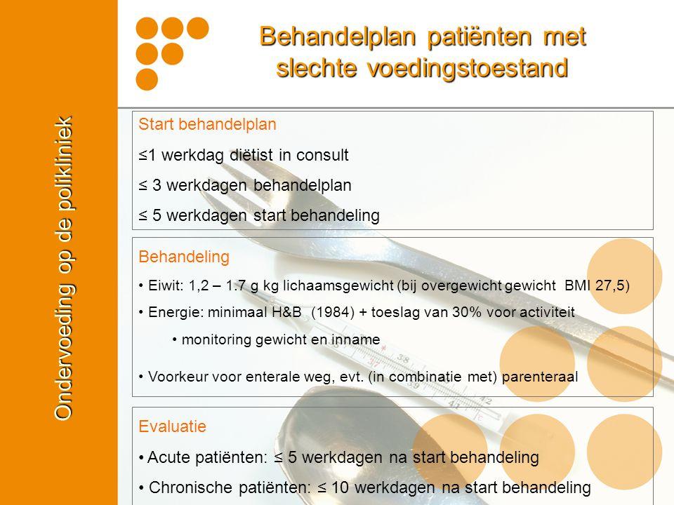 Behandelplan patiënten met slechte voedingstoestand Start behandelplan ≤1 werkdag diëtist in consult ≤ 3 werkdagen behandelplan ≤ 5 werkdagen start be