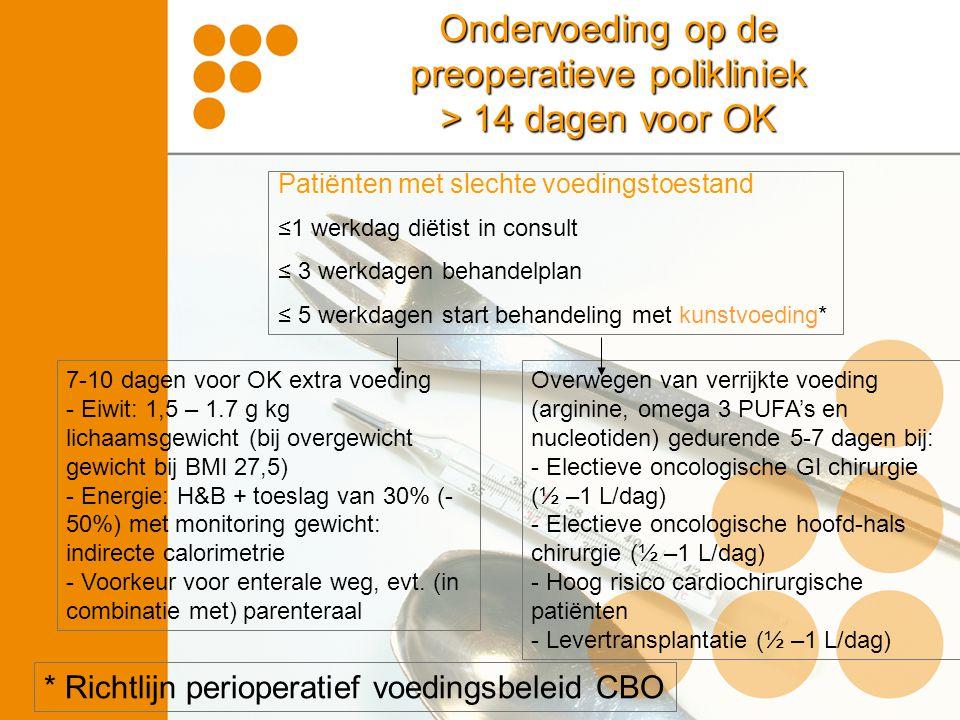 Ondervoeding op de preoperatieve polikliniek > 14 dagen voor OK Patiënten met slechte voedingstoestand ≤1 werkdag diëtist in consult ≤ 3 werkdagen beh