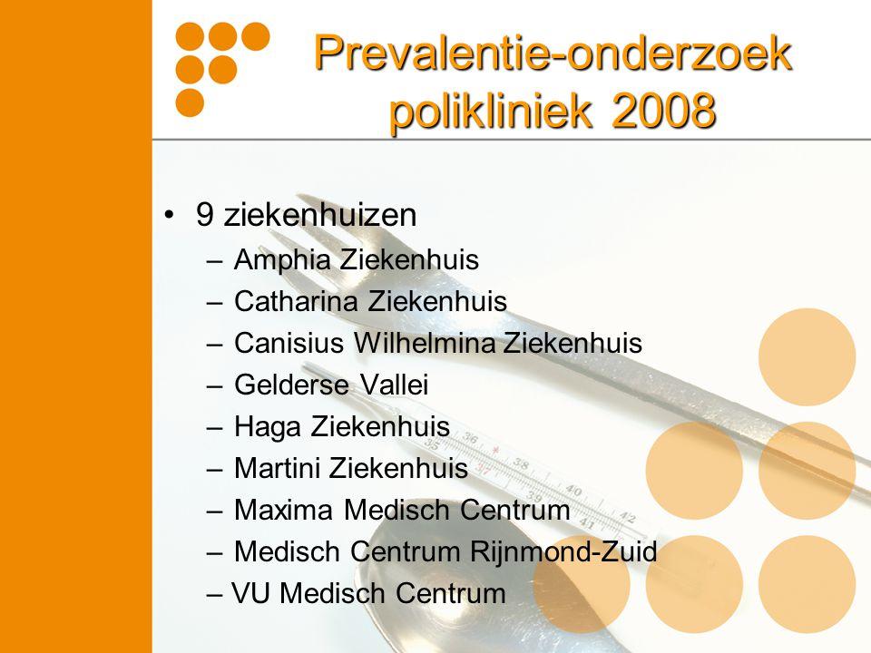 Prevalentie-onderzoek polikliniek 2008 9 ziekenhuizen –Amphia Ziekenhuis –Catharina Ziekenhuis –Canisius Wilhelmina Ziekenhuis –Gelderse Vallei –Haga