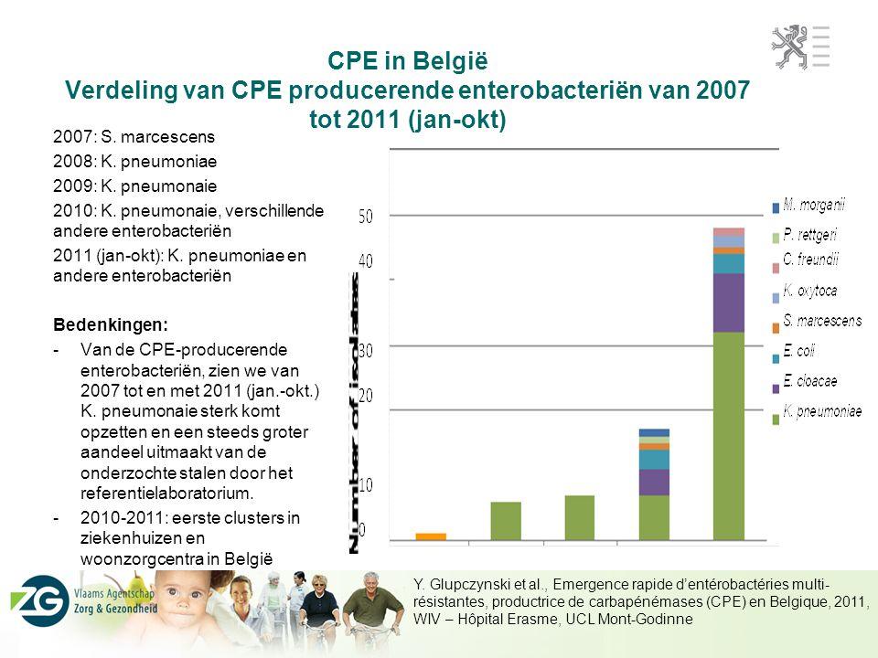 CPE in België Verdeling van CPE producerende enterobacteriën van 2007 tot 2011 (jan-okt) 2007: S. marcescens 2008: K. pneumoniae 2009: K. pneumonaie 2