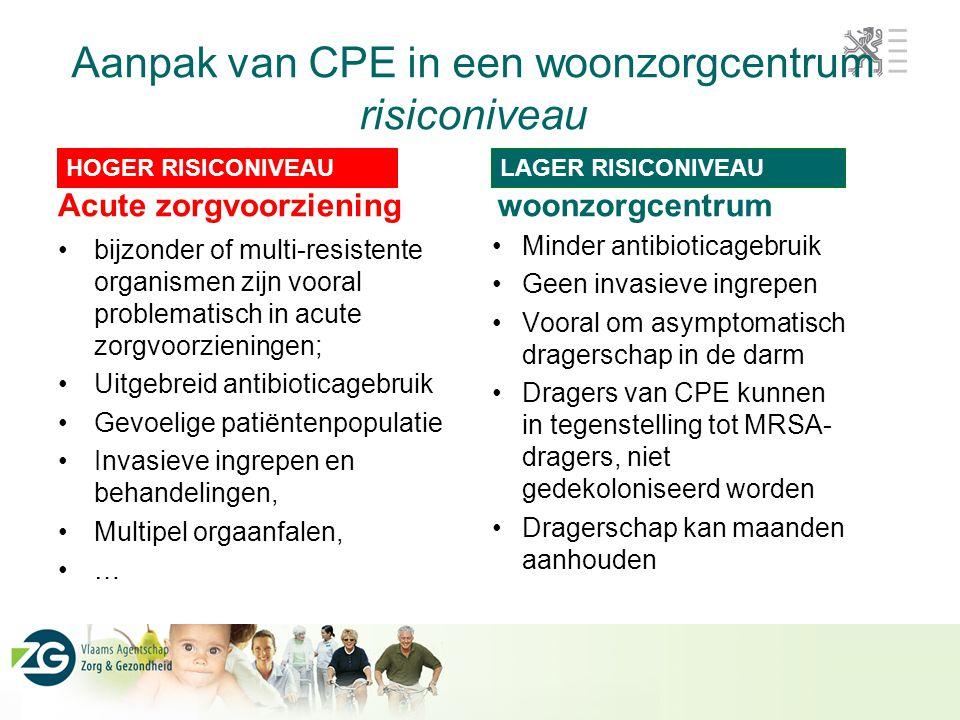 Aanpak van CPE in een woonzorgcentrum risiconiveau Acute zorgvoorziening bijzonder of multi-resistente organismen zijn vooral problematisch in acute z