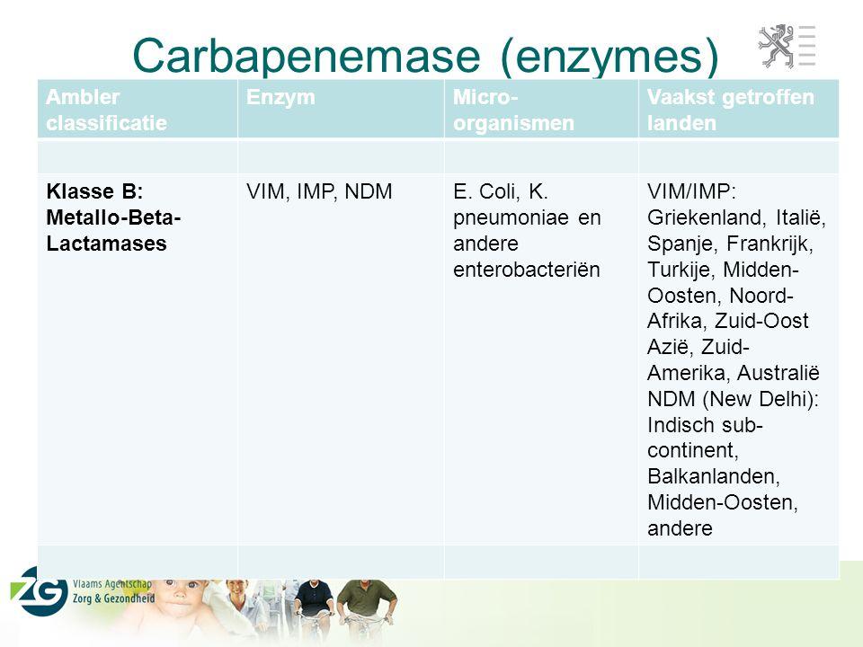 Carbapenemase (enzymes) Ambler classificatie EnzymMicro- organismen Vaakst getroffen landen Klasse B: Metallo-Beta- Lactamases VIM, IMP, NDME. Coli, K