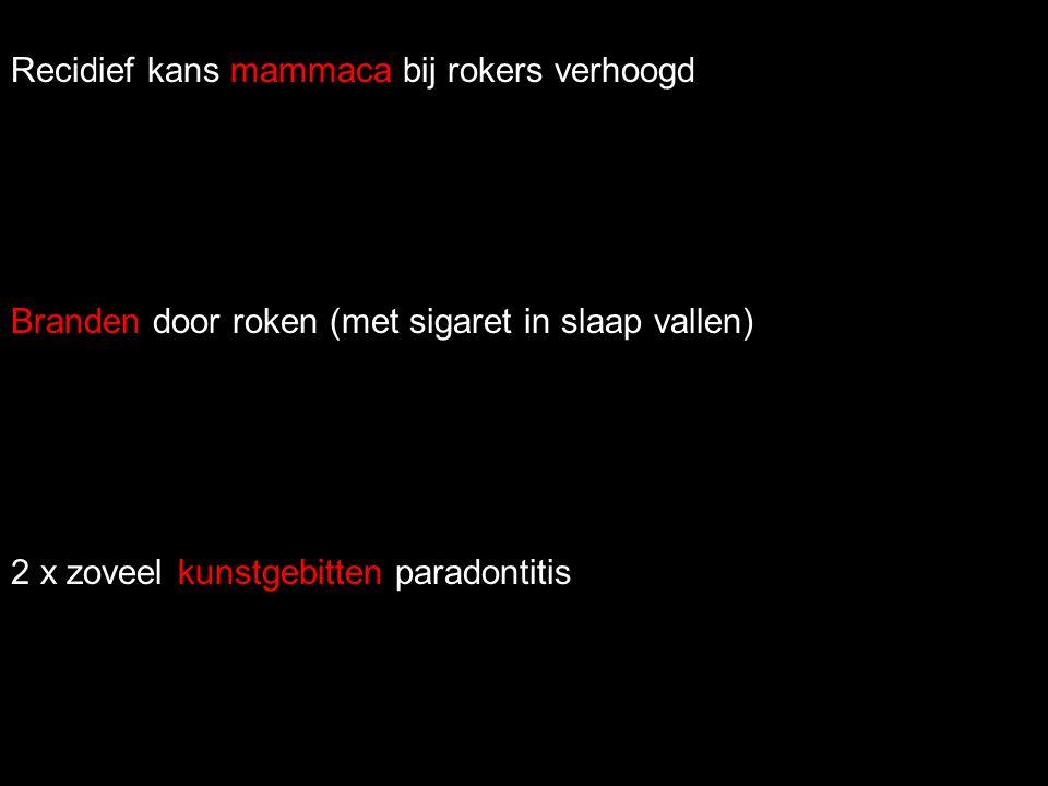 Recidief kans mammaca bij rokers verhoogd Branden door roken (met sigaret in slaap vallen) 2 x zoveel kunstgebitten paradontitis