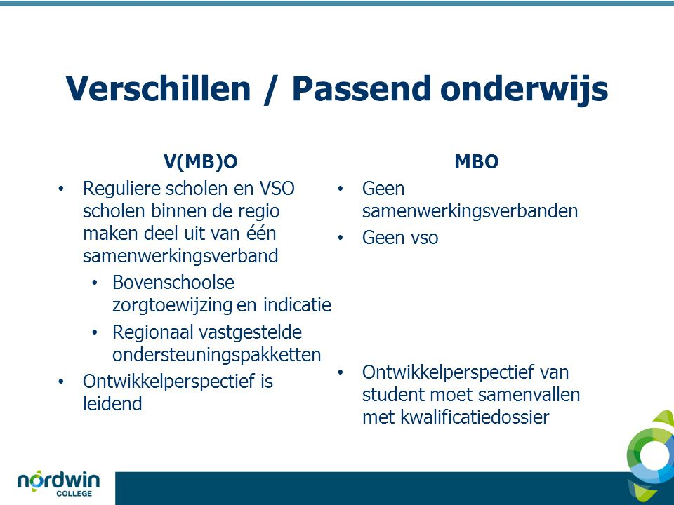 Knelpunten Diploma V(MB)O = voldoende voorbereid op het MBO.