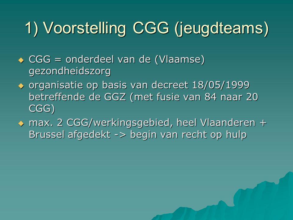 1) Voorstelling CGG (jeugdteams)  CGG = onderdeel van de (Vlaamse) gezondheidszorg  organisatie op basis van decreet 18/05/1999 betreffende de GGZ (